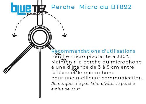 Perche micro du BT892 USB-A