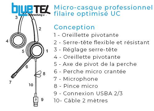 Conception BT892-USB